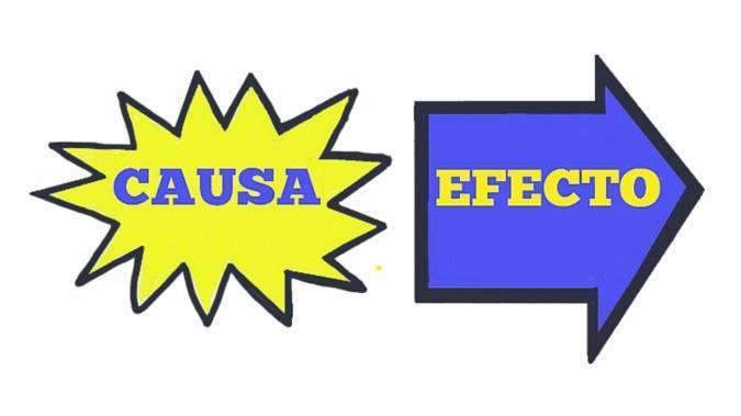 Ley-del-Karma-o-causa-y-efecto